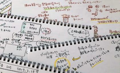 【HOOD SCHOOL】ノートのとり方、会議の記録が変わる!?グラフィック・レコーディング講座